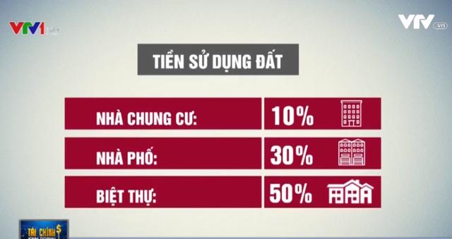 giá đất Hà Nội tăng 30%